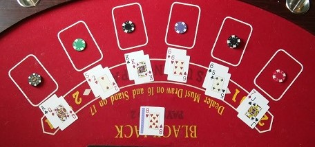 Rules of Card Games: Blackjack