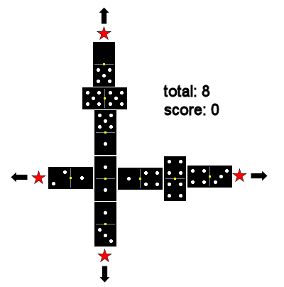 All Fives Rules Of The Domino Game